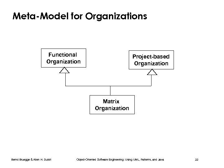 Meta-Model for Organizations Functional Organization Project-based Organization Matrix Organization Bernd Bruegge & Allen H.