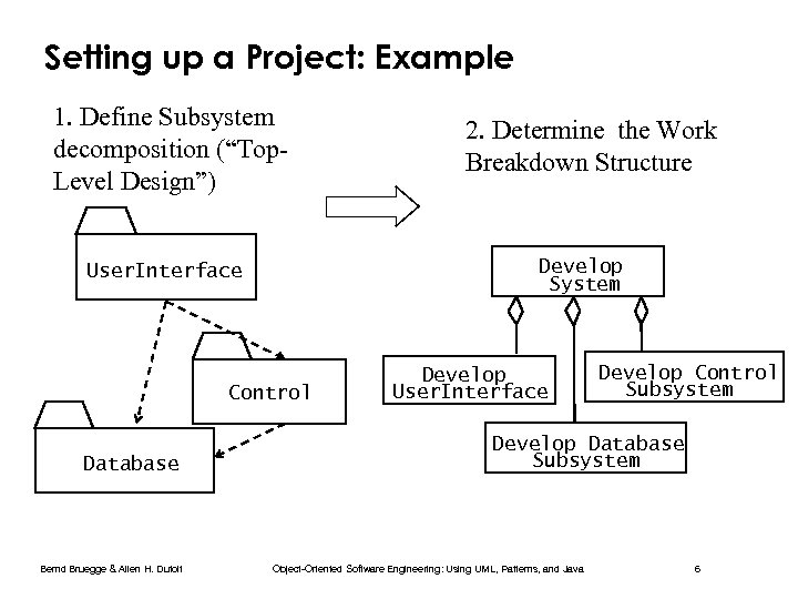 """Setting up a Project: Example 1. Define Subsystem decomposition (""""Top. Level Design"""") Develop System"""
