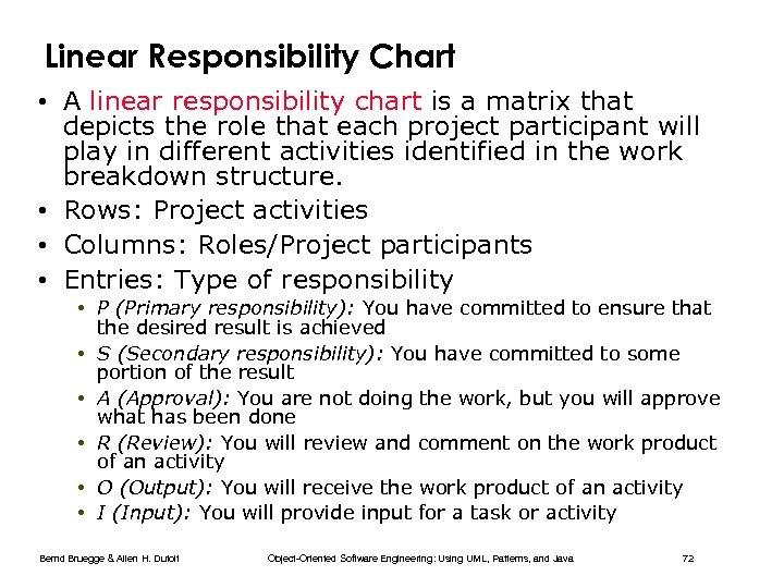 Linear Responsibility Chart • A linear responsibility chart is a matrix that depicts the