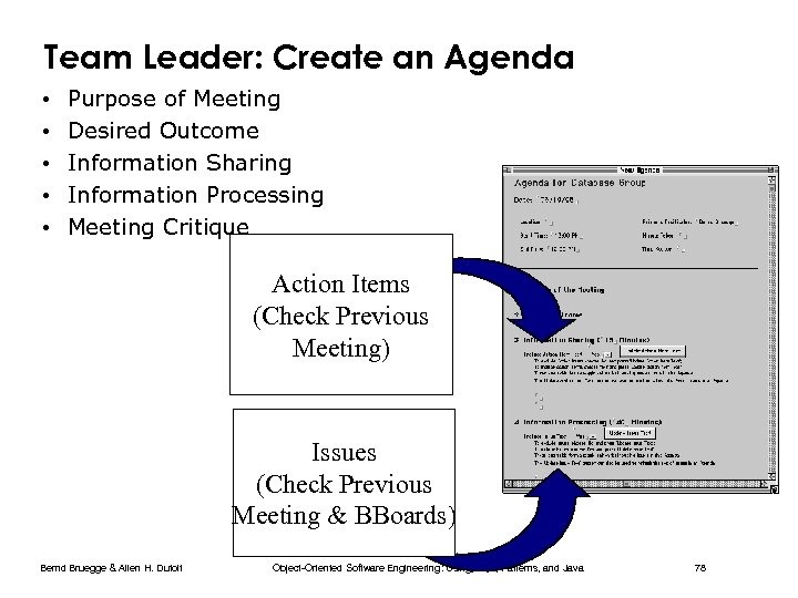Team Leader: Create an Agenda • • • Purpose of Meeting Desired Outcome Information