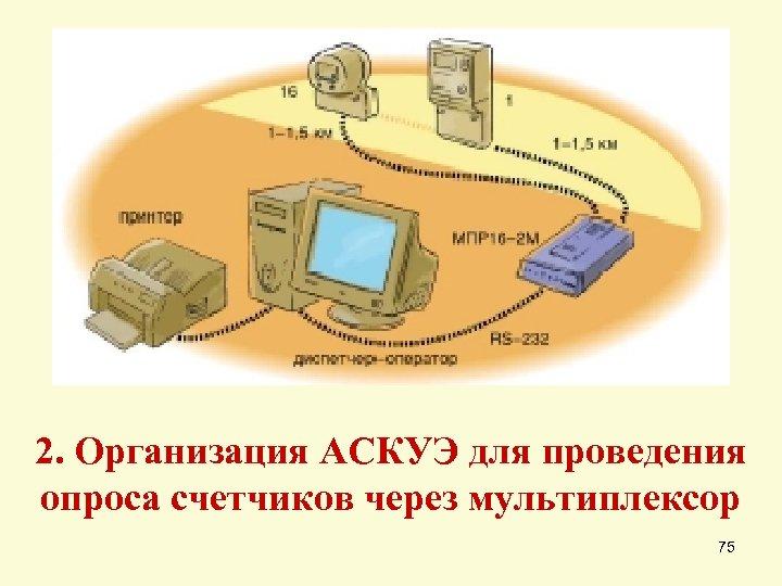 2. Организация АСКУЭ для проведения опроса счетчиков через мультиплексор 75