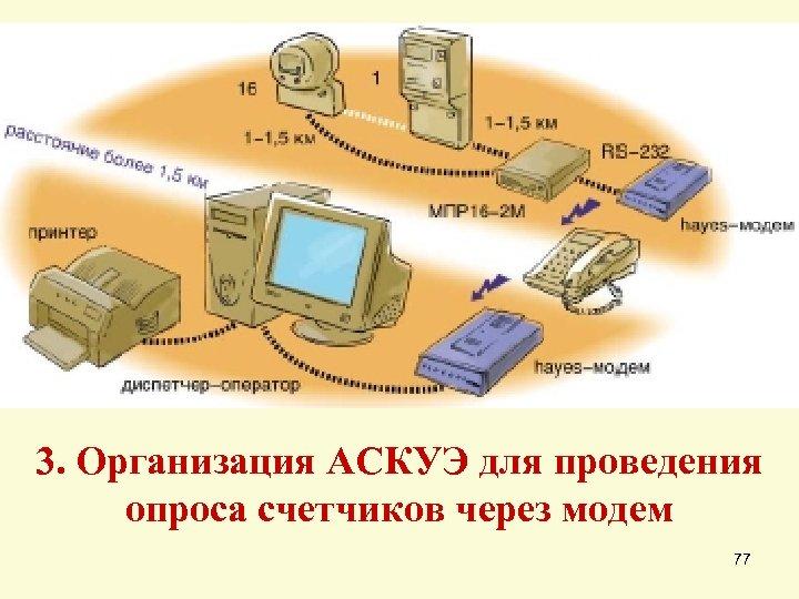 3. Организация АСКУЭ для проведения опроса счетчиков через модем 77