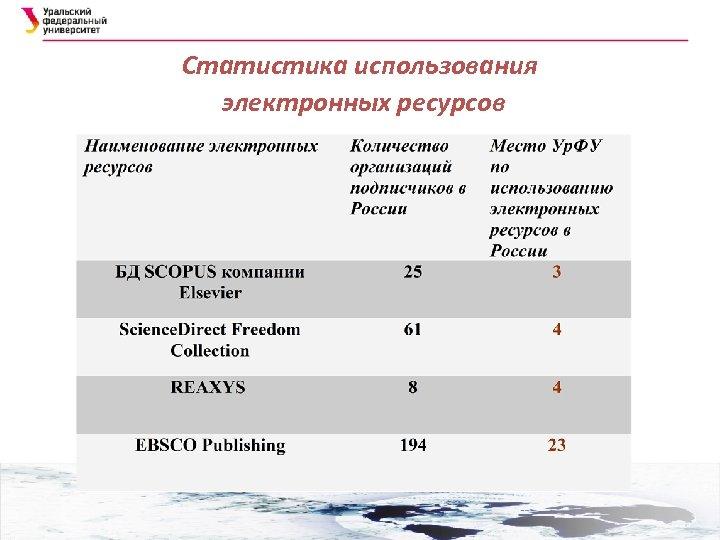 Статистика использования электронных ресурсов 21