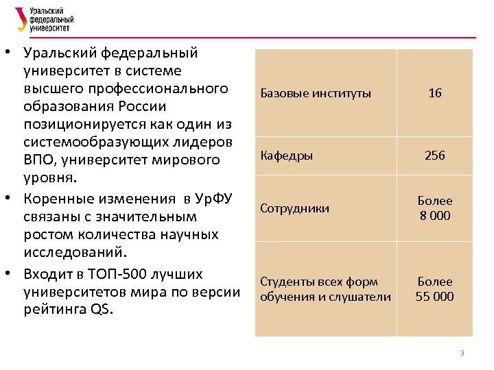 • Уральский федеральный университет в системе высшего профессионального образования России позиционируется как один