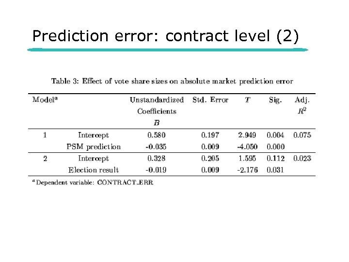 Prediction error: contract level (2)