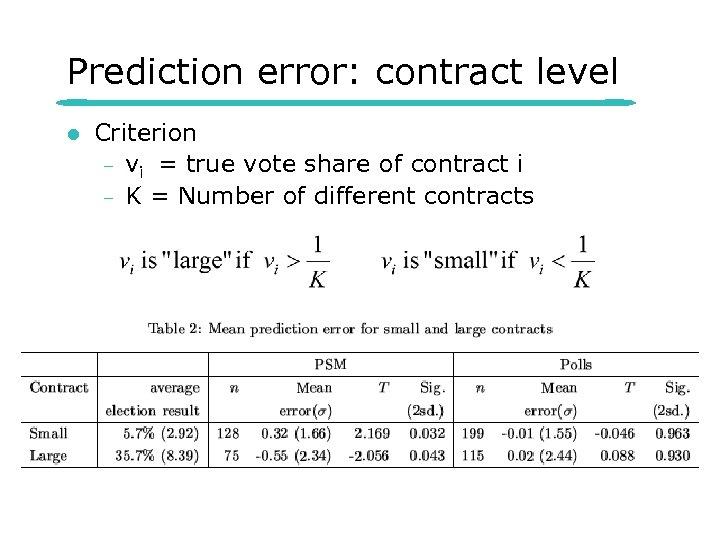 Prediction error: contract level l Criterion – vi = true vote share of contract