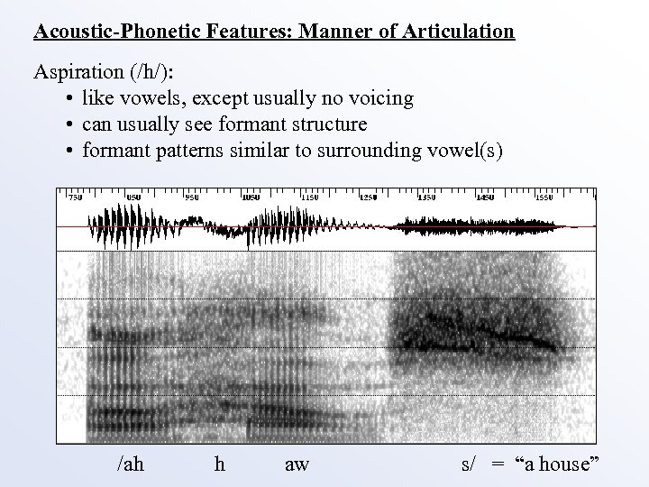 Acoustic-Phonetic Features: Manner of Articulation Aspiration (/h/): • like vowels, except usually no voicing