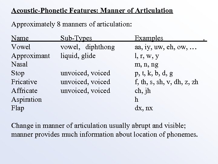 Acoustic-Phonetic Features: Manner of Articulation Approximately 8 manners of articulation: Name Vowel Approximant Nasal