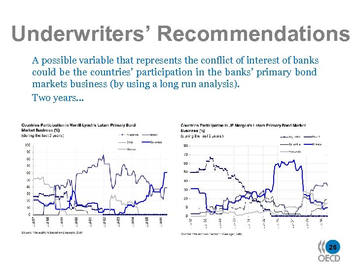 Underwriters' Recommendations A possible variable that represents the conflict of interest of banks could