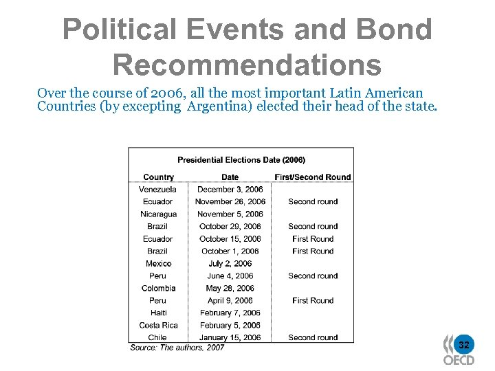 Political Events and Bond Recommendations Over the course of 2006, all the most important