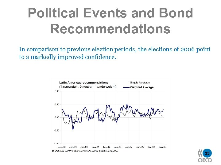 Political Events and Bond Recommendations In comparison to previous election periods, the elections of