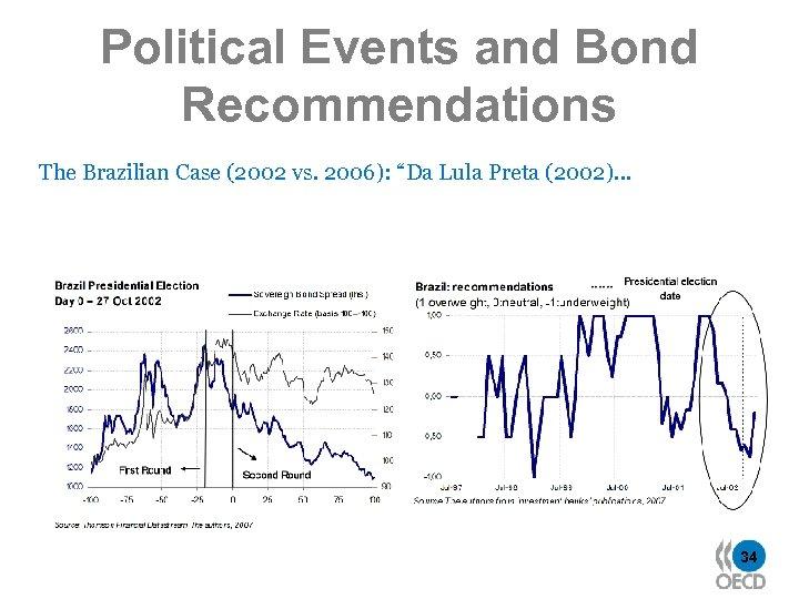 """Political Events and Bond Recommendations The Brazilian Case (2002 vs. 2006): """"Da Lula Preta"""