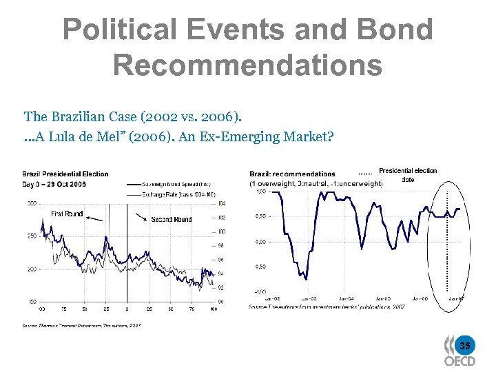 Political Events and Bond Recommendations The Brazilian Case (2002 vs. 2006). …A Lula de
