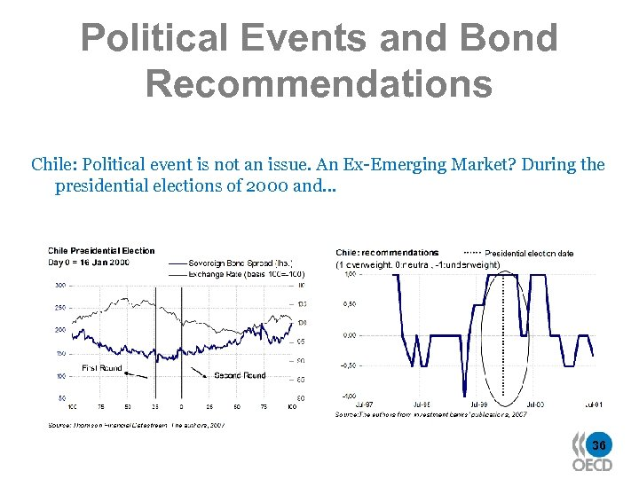 Political Events and Bond Recommendations Chile: Political event is not an issue. An Ex-Emerging
