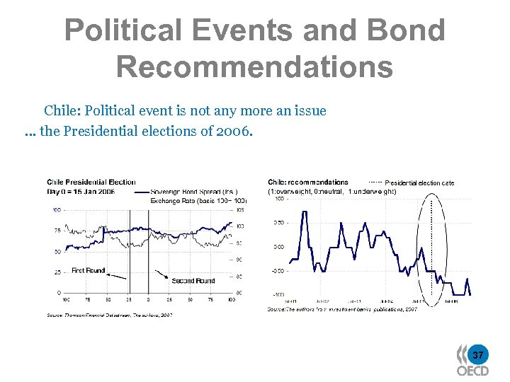 Political Events and Bond Recommendations Chile: Political event is not any more an issue