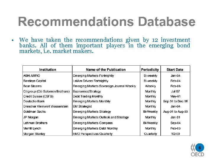 Recommendations Database • We have taken the recommendations given by 12 investment banks. All