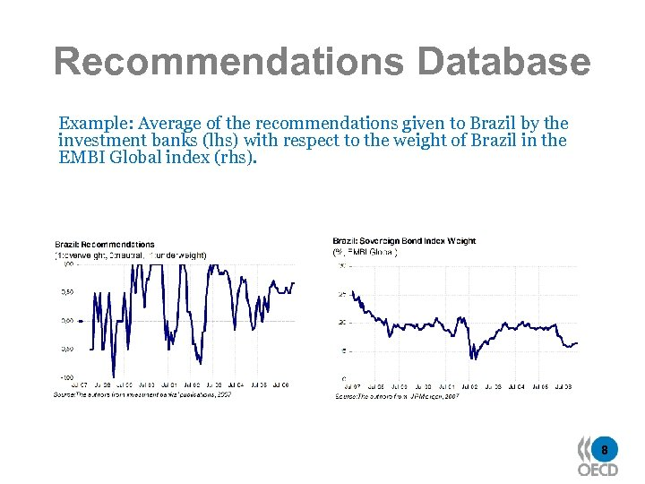 Recommendations Database Example: Average of the recommendations given to Brazil by the investment banks
