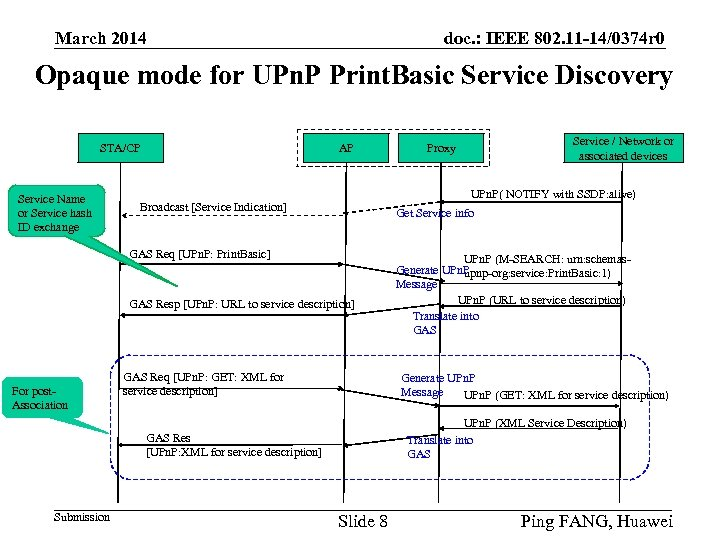 doc. : IEEE 802. 11 -14/0374 r 0 March 2014 Opaque mode for UPn.