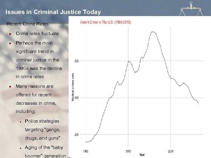 l Issues in Criminal Justice Today Recent Crime Rates n Crime rates fluctuate n