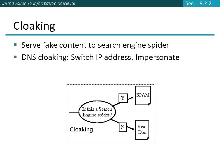 Introduction to Information Retrieval Sec. 19. 2. 2 Cloaking § Serve fake content to