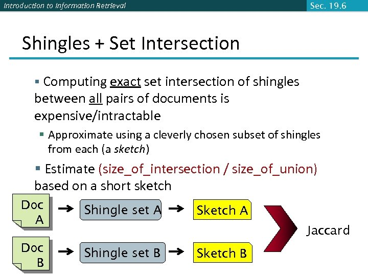 Introduction to Information Retrieval Sec. 19. 6 Shingles + Set Intersection § Computing exact