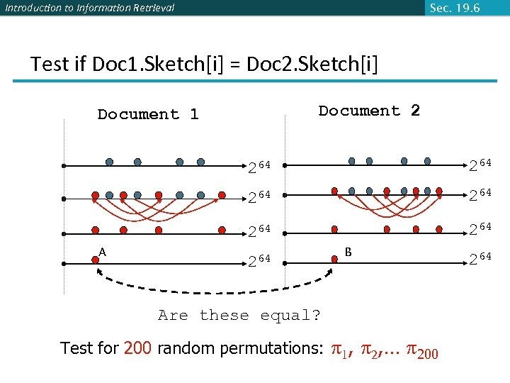 Introduction to Information Retrieval Sec. 19. 6 Test if Doc 1. Sketch[i] = Doc
