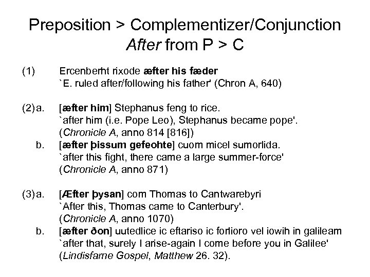Preposition > Complementizer/Conjunction After from P > C (1) Ercenberht rixode æfter his fæder