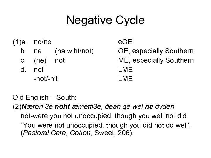 Negative Cycle (1)a. b. c. d. no/ne ne (na wiht/not) (ne) not -not/-n't e.