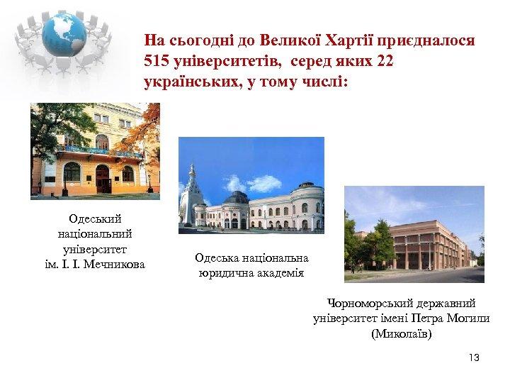 На сьогодні до Великої Хартії приєдналося 515 університетів, серед яких 22 українських, у тому