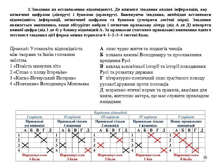 2. Завдання на встановлення відповідності. До кожного завдання подано інформацію, яку позначено цифрами