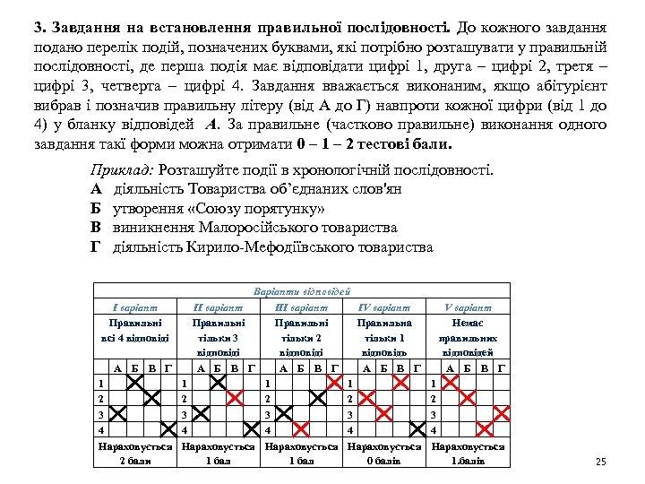 3. Завдання на встановлення правильної послідовності. До кожного завдання подано перелік подій, позначених буквами,