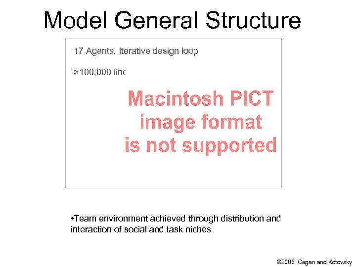Cognitively-Inspired Computational Design Methods Jonathan Cagan Dept of