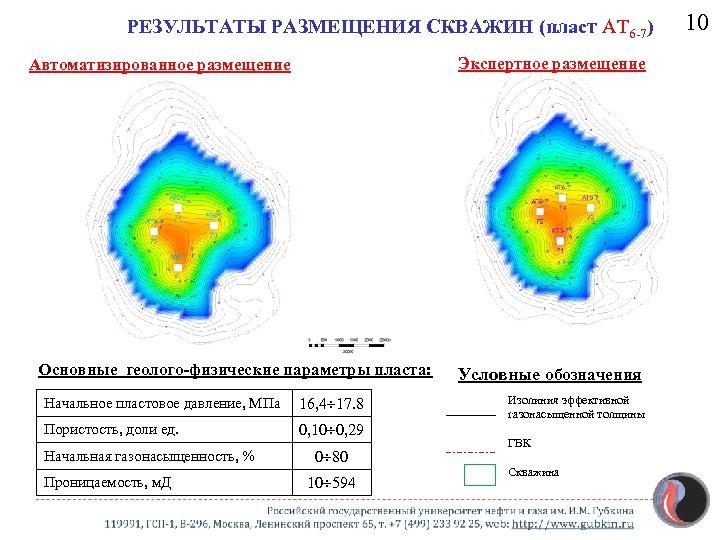 РЕЗУЛЬТАТЫ РАЗМЕЩЕНИЯ СКВАЖИН (пласт АТ 6 -7) Экспертное размещение Автоматизированное размещение Основные геолого-физические параметры