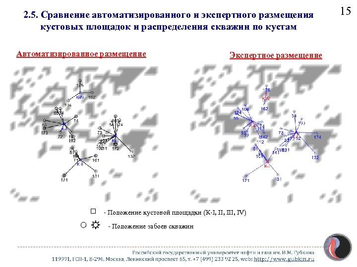 2. 5. Сравнение автоматизированного и экспертного размещения кустовых площадок и распределения скважин по кустам