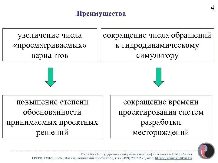 Преимущества увеличение числа «просматриваемых» вариантов повышение степени обоснованности принимаемых проектных решений 4 сокращение числа