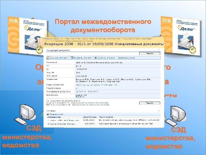 Портал межведомственного документооборота Проект: Организация межведомственного электронного документооборота для органов исполнительной власти Московской области