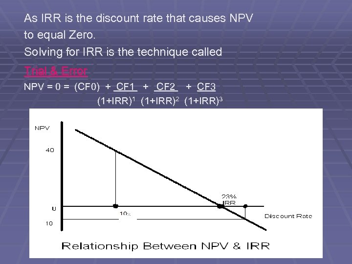 As IRR is the discount rate that causes NPV to equal Zero. Solving for