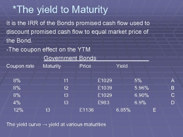 *The yield to Maturity It is the IRR of the Bonds promised cash flow