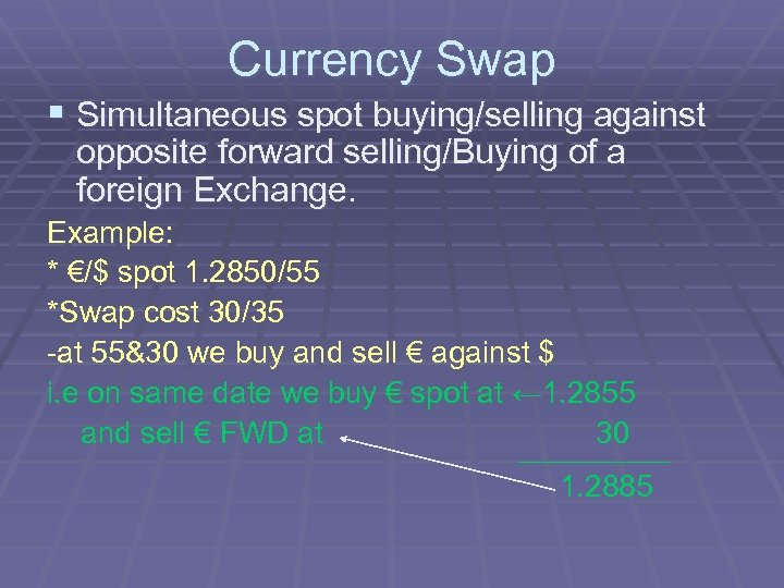 Currency Swap § Simultaneous spot buying/selling against opposite forward selling/Buying of a foreign Exchange.