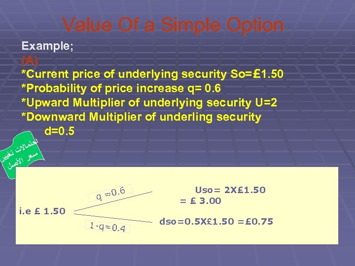 Value Of a Simple Option Example; (A) *Current price of underlying security So=£ 1.