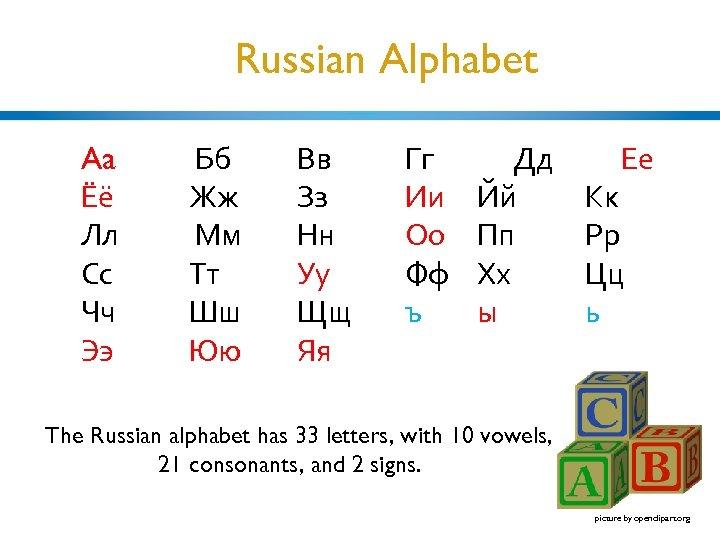 Russian Alphabet Aa Ёё Лл Сс Чч Ээ Бб Жж Мм Тт Шш Юю