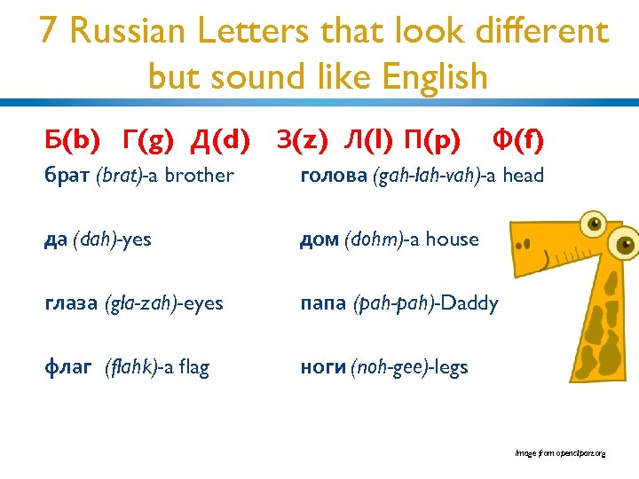7 Russian Letters that look different but sound like English Б(b) Г(g) Д(d) З(z)