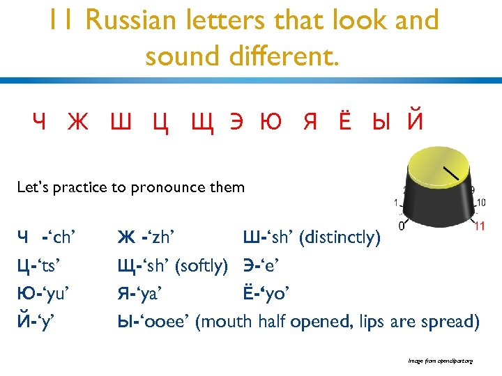11 Russian letters that look and sound different. Ч Ж Ш Ц Щ Э