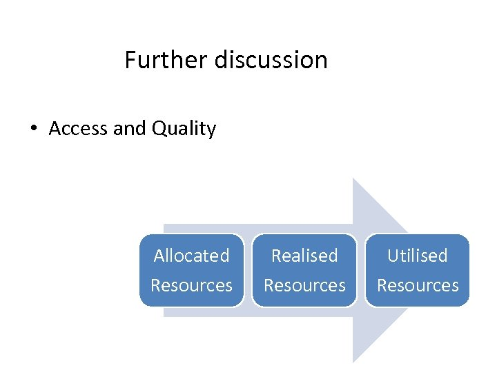 Further discussion • Access and Quality Allocated Resources Realised Resources Utilised Resources