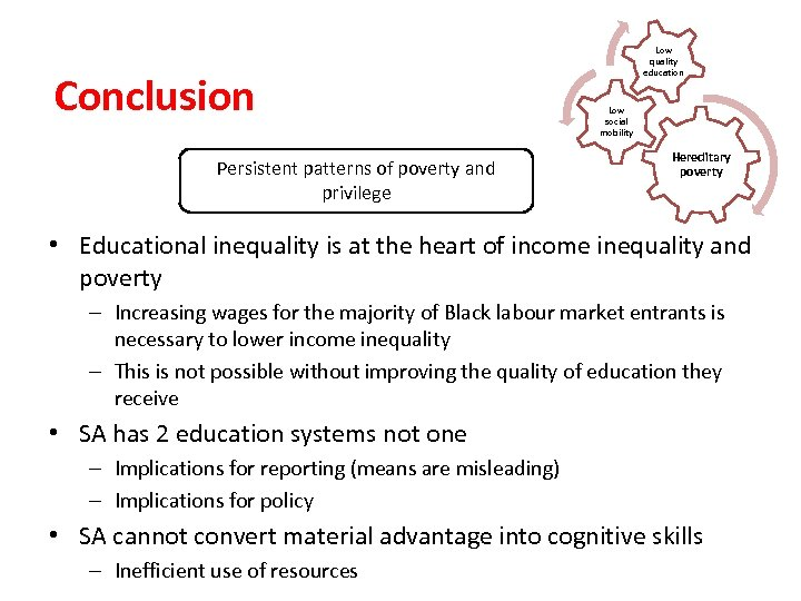 Conclusion Persistent patterns of poverty and privilege Low quality education Low social mobility Hereditary