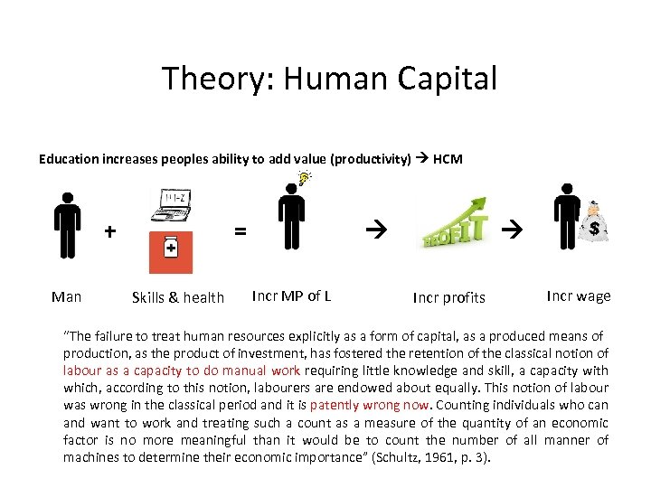 Theory: Human Capital Education increases peoples ability to add value (productivity) HCM + Man