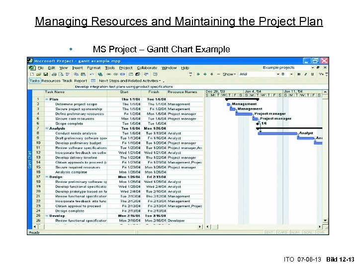 Managing Resources and Maintaining the Project Plan • MS Project – Gantt Chart Example