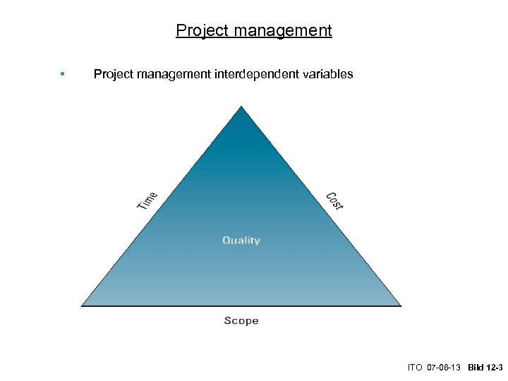 Project management • Project management interdependent variables ITO 07 -06 -13 Bild 12 -3
