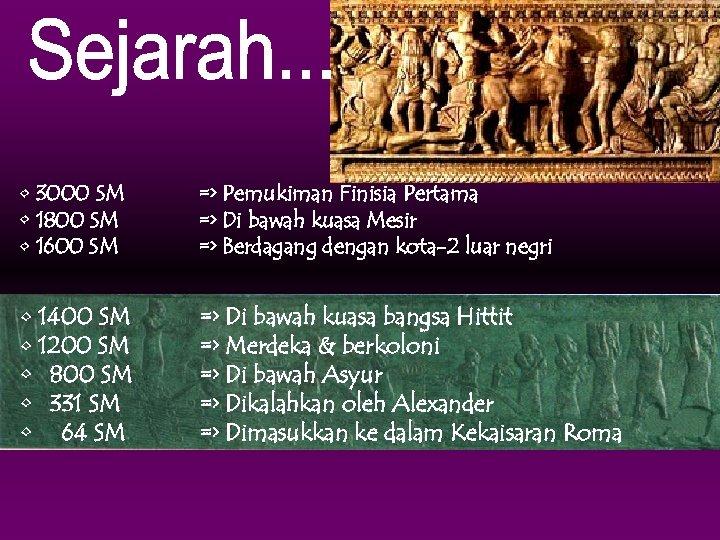 • 3000 SM • 1800 SM • 1600 SM => Pemukiman Finisia Pertama