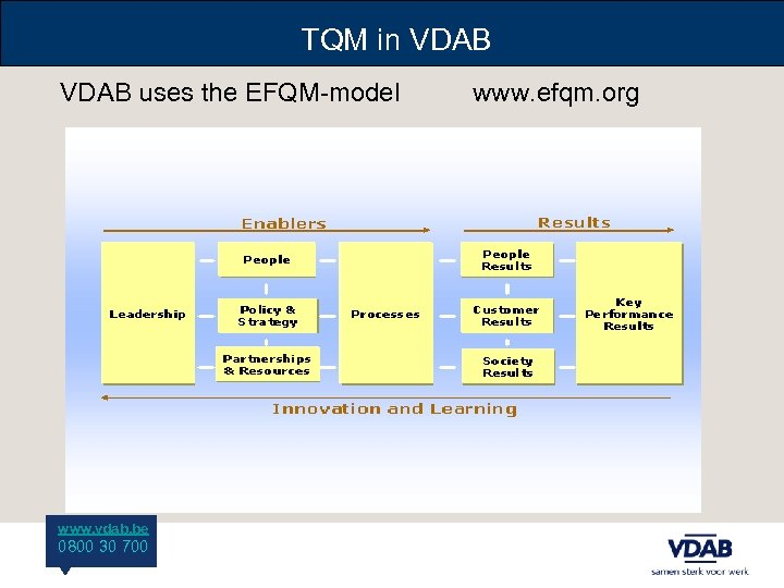 TQM in VDAB uses the EFQM-model www. vdab. be 0800 30 700 www. efqm.